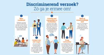 Anti-discriminatie